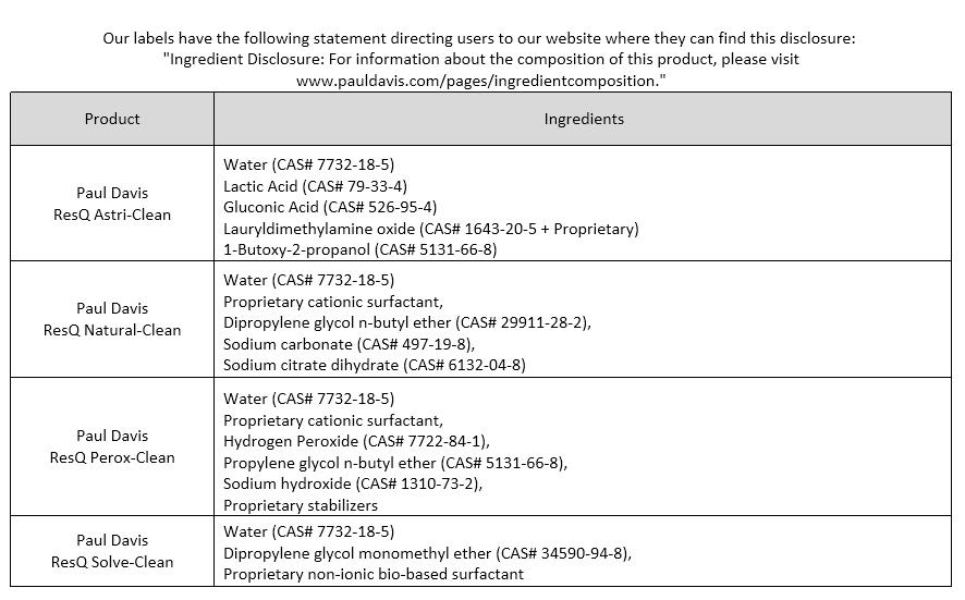 PD_IngredientDisclosure2 (2)